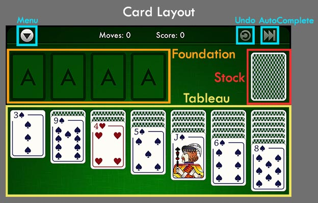 HowToPlay_Solitaire